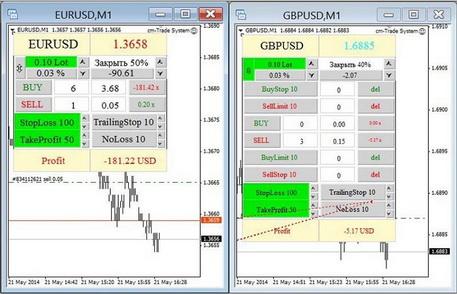 cm-trade_system_290514