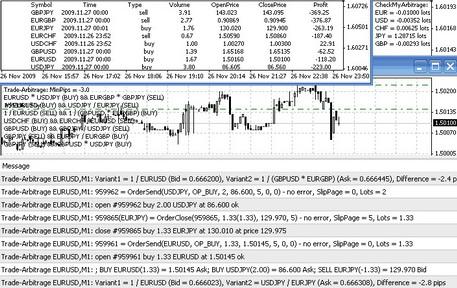 Trade-Arbitrage