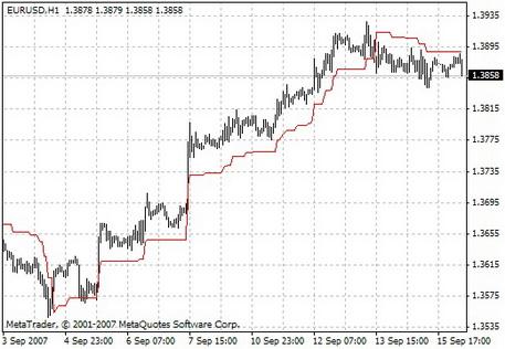 Volatility.Pivot