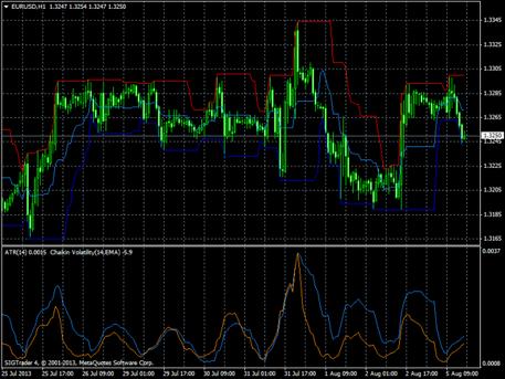 Volatility4