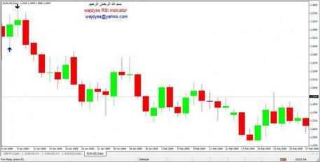 WAJDYSS_RSI_indicator_v1