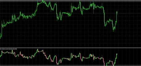 Rsi bar chart v2.01