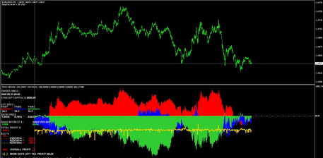 Www.how to arbitrage forex trading