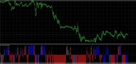 WPRSI_signal_V.2