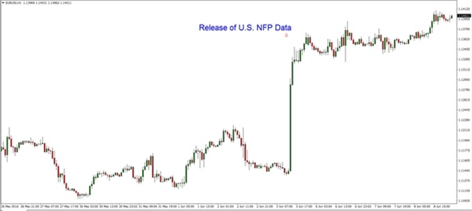 100038_patterns_on_forex_application_in_trade