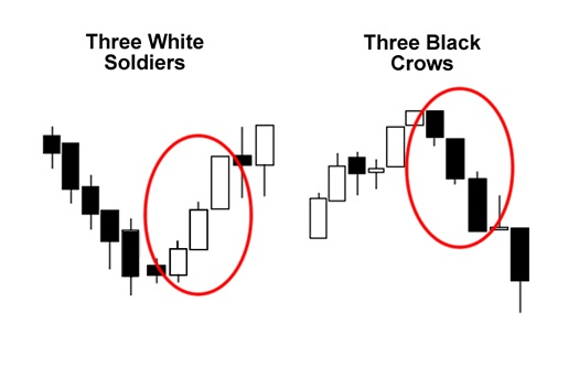 100087_japanese_candlesticks_on_forex_8