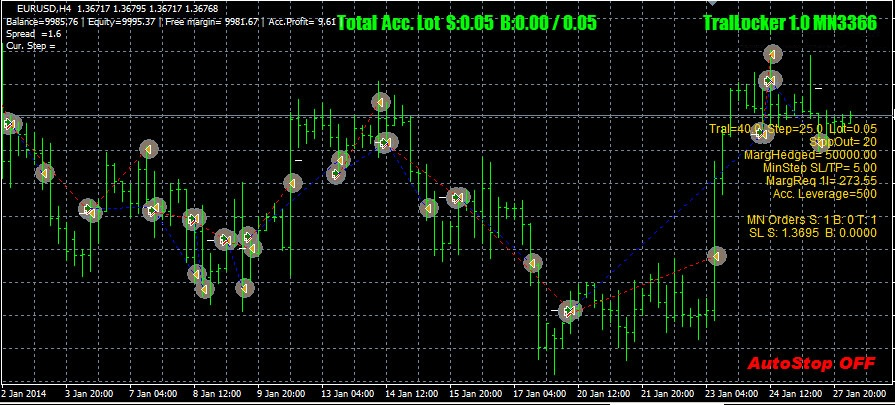 100102_what_is_a_forex_advisor